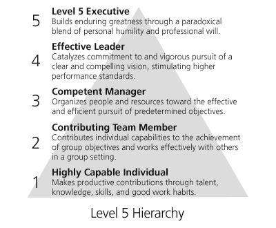 5 levels of leadership workbook pdf